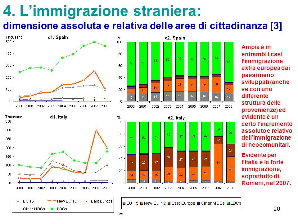 4. L'immigrazione straniera: dimensione assoluta e relativa delle aree di cittadinanza [3]